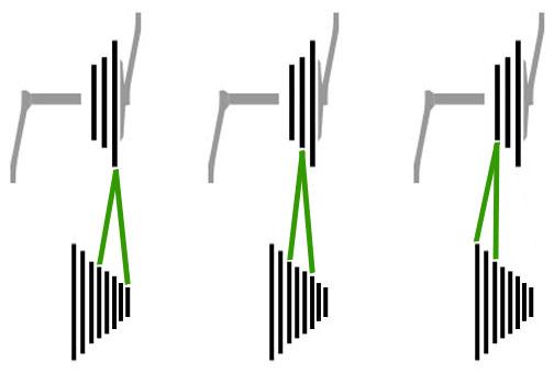 Правильное переключение скоростей.  Схема работы для вашей трансмиссии три звезды на восемь.  У кого на велосипеде...